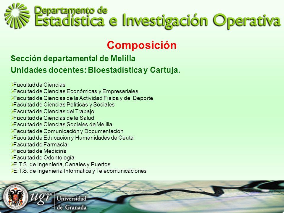 Composición Sección departamental de Melilla Unidades docentes: Bioestadística y Cartuja. Facultad de Ciencias Facultad de Ciencias Económicas y Empre