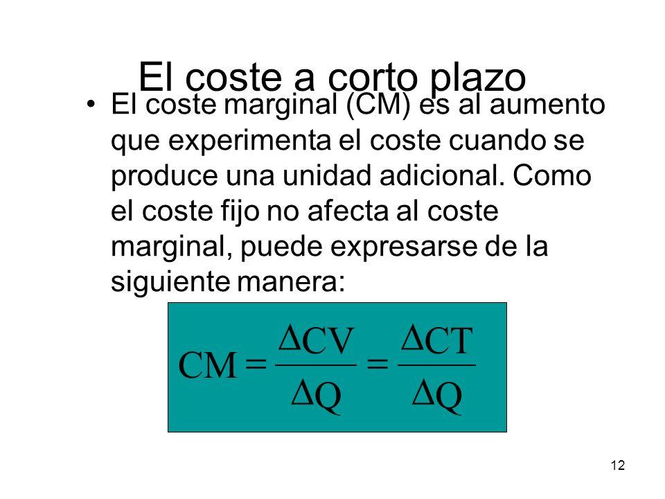 12 El coste a corto plazo El coste marginal (CM) es al aumento que experimenta el coste cuando se produce una unidad adicional. Como el coste fijo no