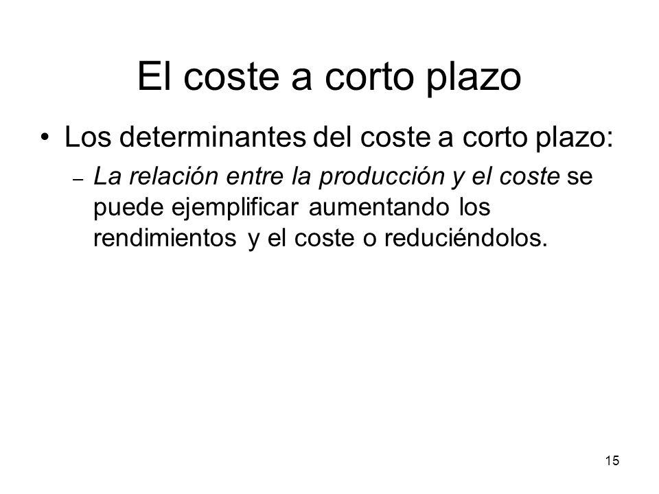 15 El coste a corto plazo Los determinantes del coste a corto plazo: – La relación entre la producción y el coste se puede ejemplificar aumentando los