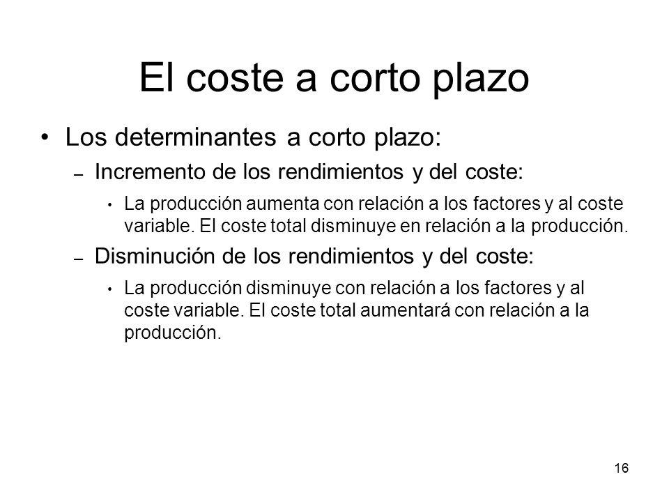 16 El coste a corto plazo Los determinantes a corto plazo: – Incremento de los rendimientos y del coste: La producción aumenta con relación a los fact