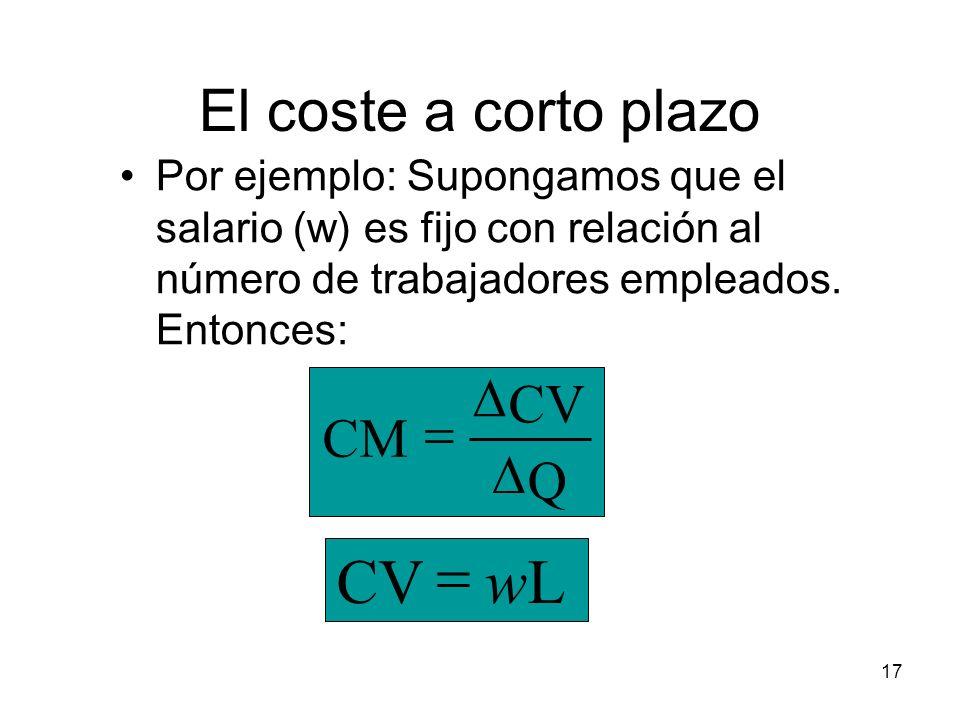 17 El coste a corto plazo Por ejemplo: Supongamos que el salario (w) es fijo con relación al número de trabajadores empleados. Entonces: Q CV CM L CVw