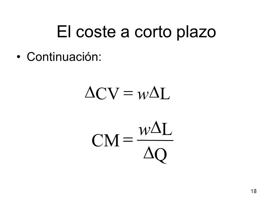 18 El coste a corto plazo Continuación: L CV w Q L CM w