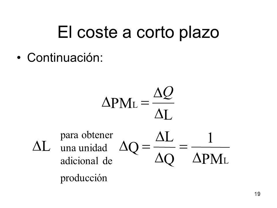 19 El coste a corto plazo Continuación: L PM L Q L PM 1 Q L Q para obtener una unidad adicional de producción L
