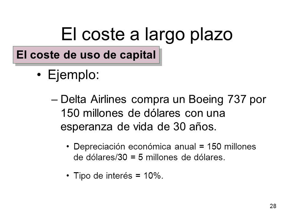 28 El coste a largo plazo Ejemplo: –Delta Airlines compra un Boeing 737 por 150 millones de dólares con una esperanza de vida de 30 años. Depreciación