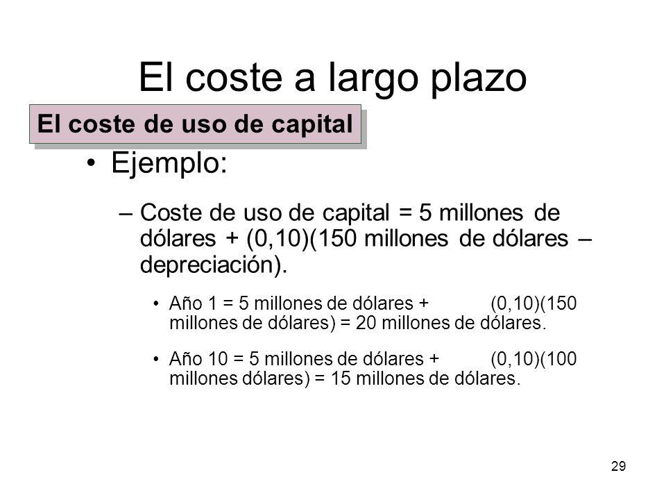 29 El coste a largo plazo Ejemplo: –Coste de uso de capital = 5 millones de dólares + (0,10)(150 millones de dólares – depreciación). Año 1 = 5 millon