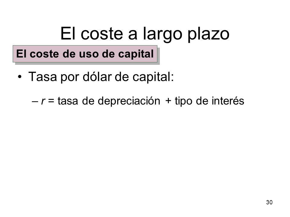 30 El coste a largo plazo Tasa por dólar de capital: –r = tasa de depreciación + tipo de interés El coste de uso de capital