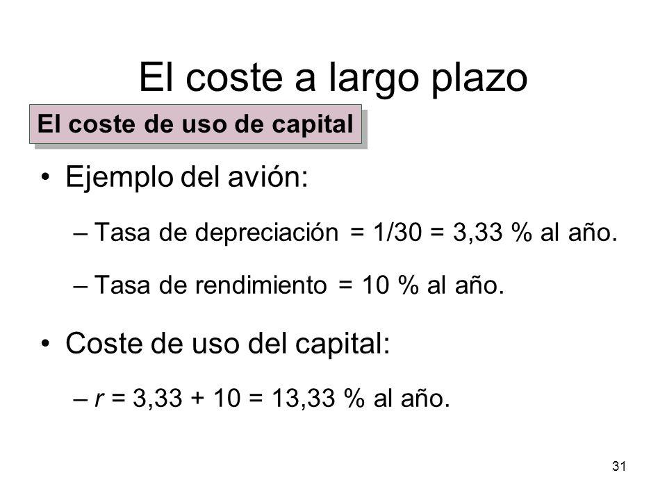 31 El coste a largo plazo Ejemplo del avión: –Tasa de depreciación = 1/30 = 3,33 % al año. –Tasa de rendimiento = 10 % al año. Coste de uso del capita