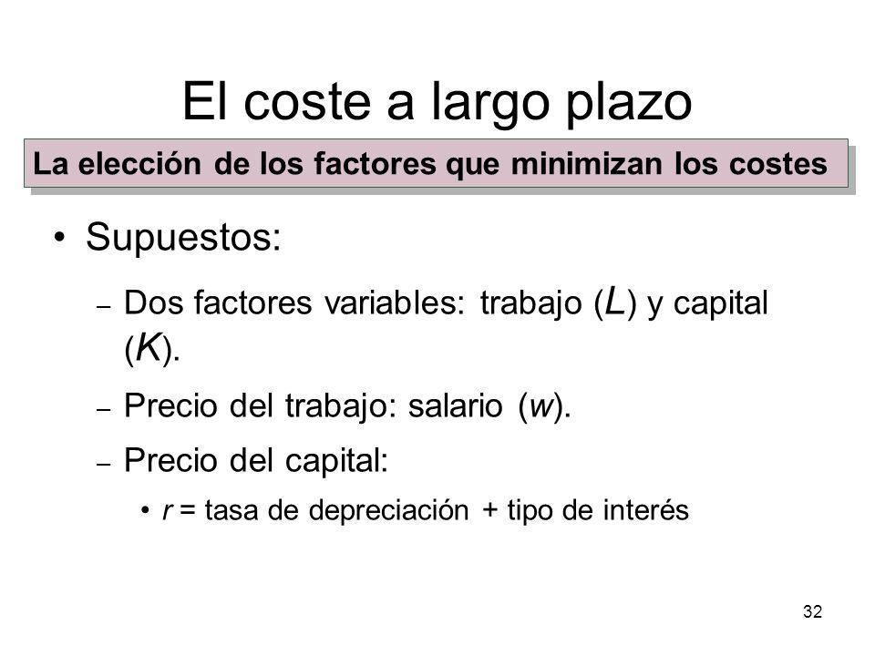 32 El coste a largo plazo Supuestos: – Dos factores variables: trabajo ( L ) y capital ( K ). – Precio del trabajo: salario (w). – Precio del capital: