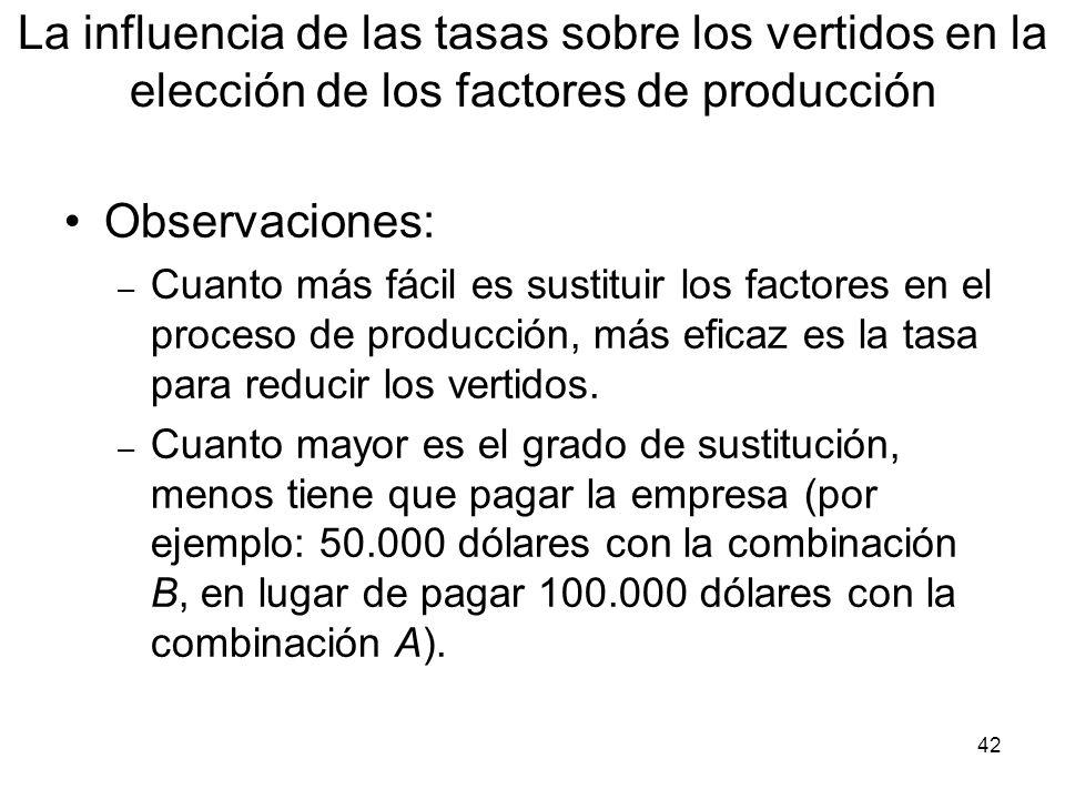42 Observaciones: – Cuanto más fácil es sustituir los factores en el proceso de producción, más eficaz es la tasa para reducir los vertidos. – Cuanto