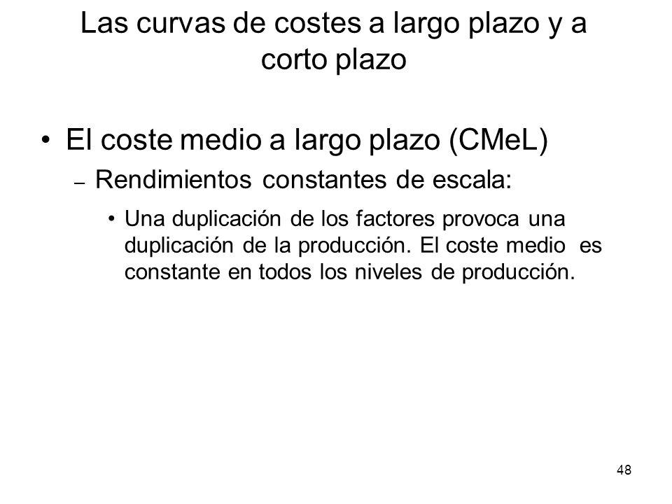 48 El coste medio a largo plazo (CMeL) – Rendimientos constantes de escala: Una duplicación de los factores provoca una duplicación de la producción.