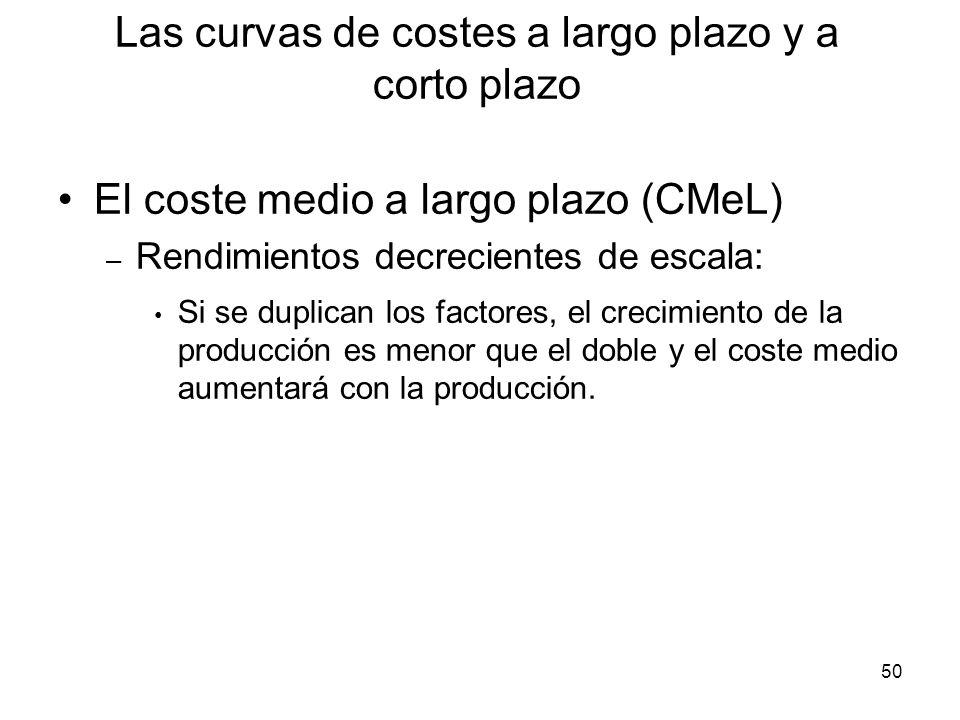 50 El coste medio a largo plazo (CMeL) – Rendimientos decrecientes de escala: Si se duplican los factores, el crecimiento de la producción es menor qu