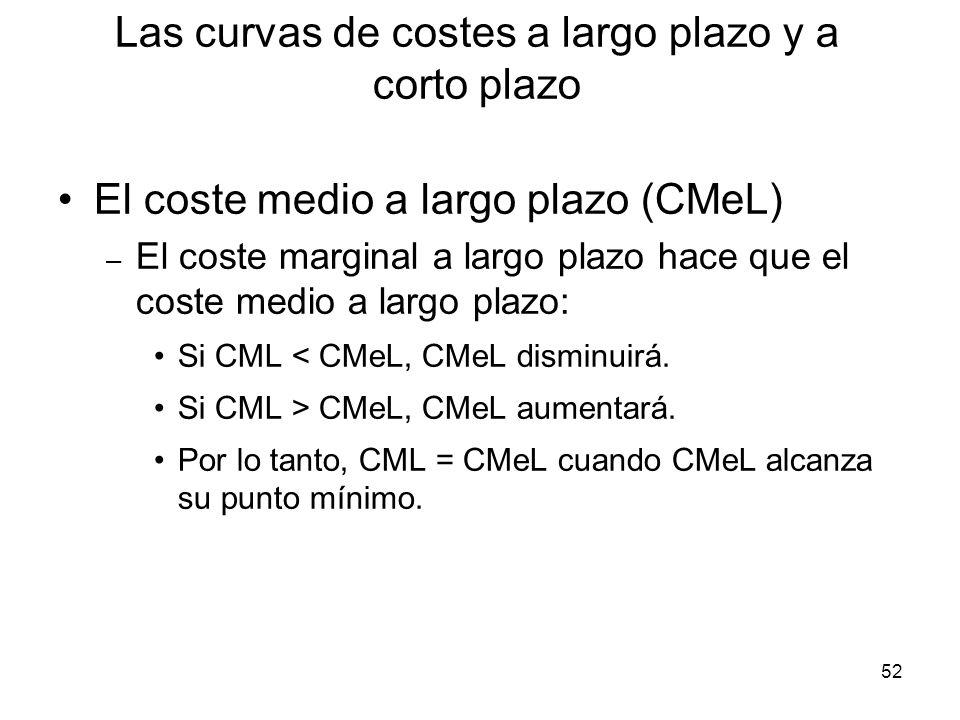 52 El coste medio a largo plazo (CMeL) – El coste marginal a largo plazo hace que el coste medio a largo plazo: Si CML < CMeL, CMeL disminuirá. Si CML