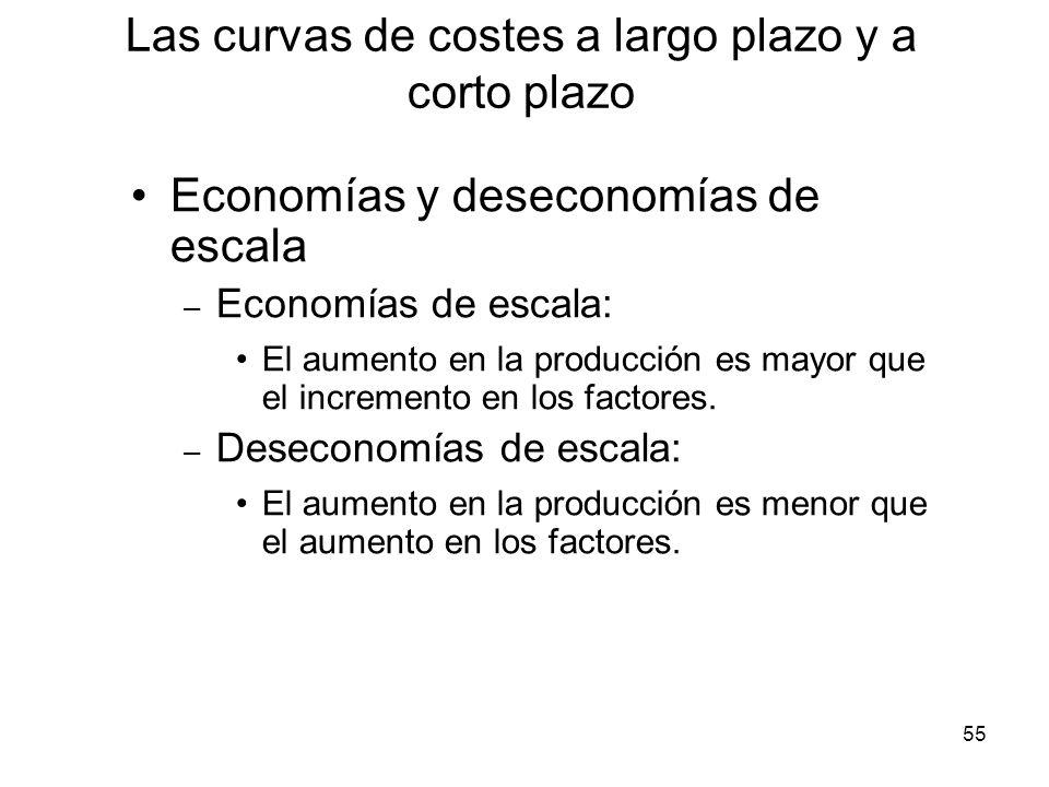 55 Economías y deseconomías de escala – Economías de escala: El aumento en la producción es mayor que el incremento en los factores. – Deseconomías de