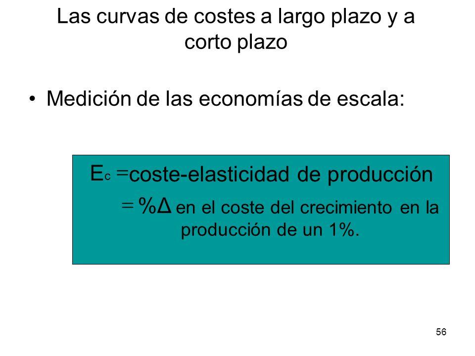 56 Medición de las economías de escala: en el coste del crecimiento en la producción de un 1%. %Δ coste-elasticidad de producción E c Las curvas de co