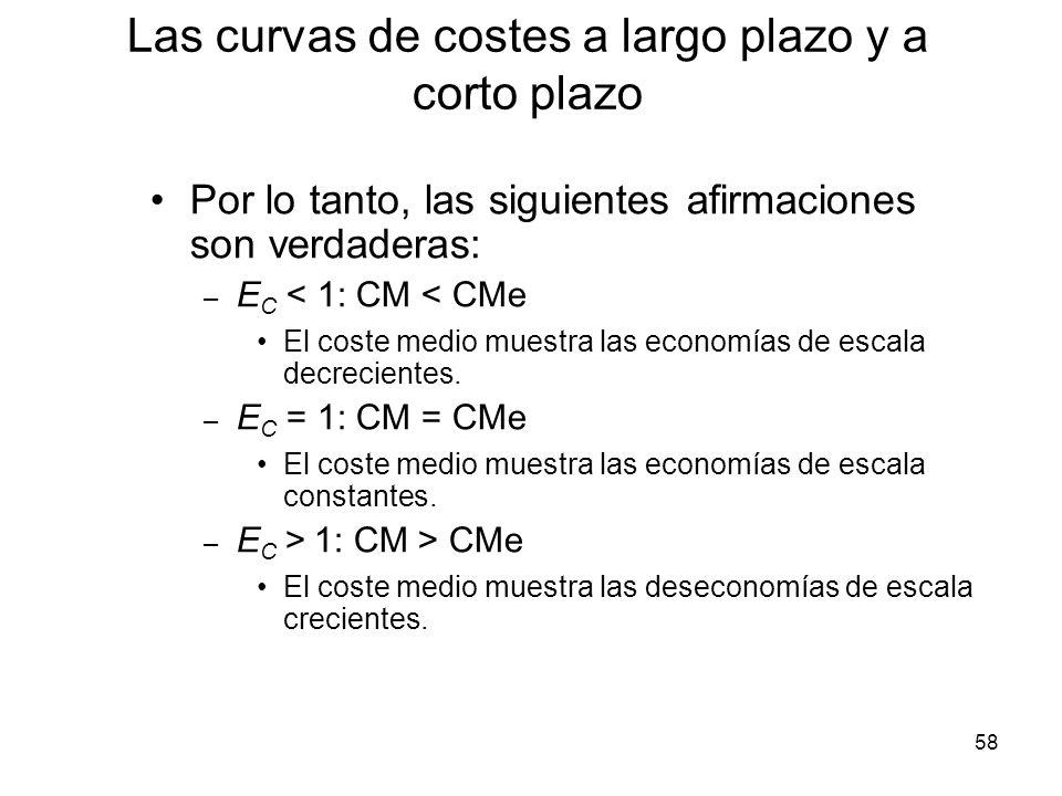 58 Por lo tanto, las siguientes afirmaciones son verdaderas: – E C < 1: CM < CMe El coste medio muestra las economías de escala decrecientes. – E C =