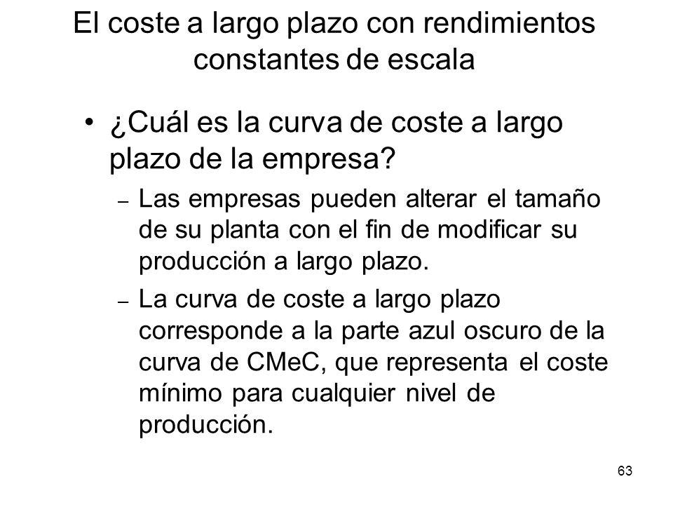 63 ¿Cuál es la curva de coste a largo plazo de la empresa? – Las empresas pueden alterar el tamaño de su planta con el fin de modificar su producción