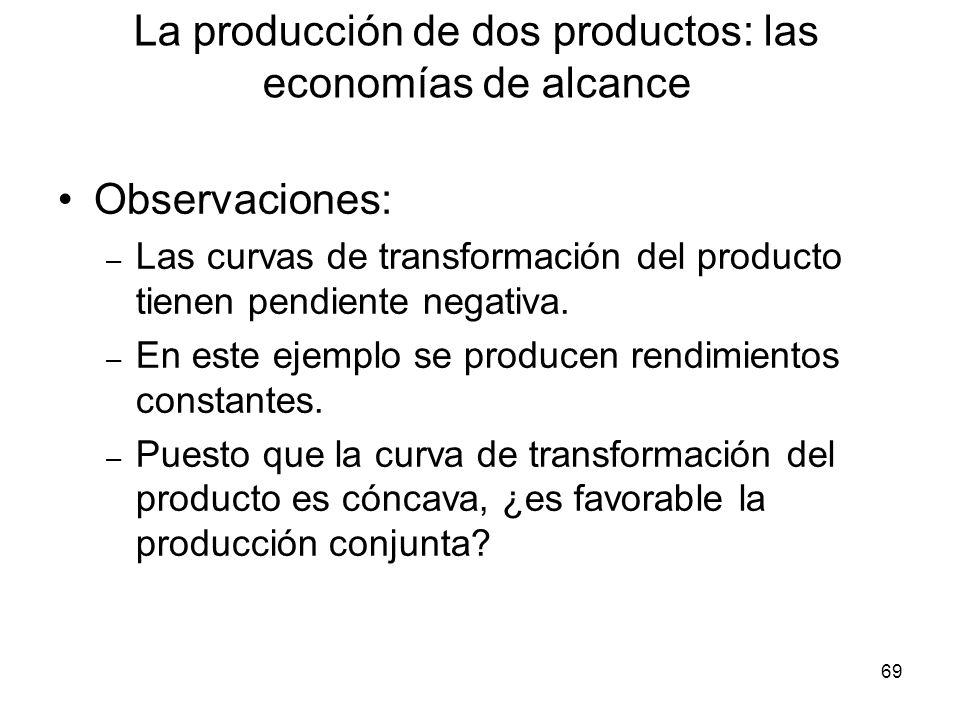 69 Observaciones: – Las curvas de transformación del producto tienen pendiente negativa. – En este ejemplo se producen rendimientos constantes. – Pues