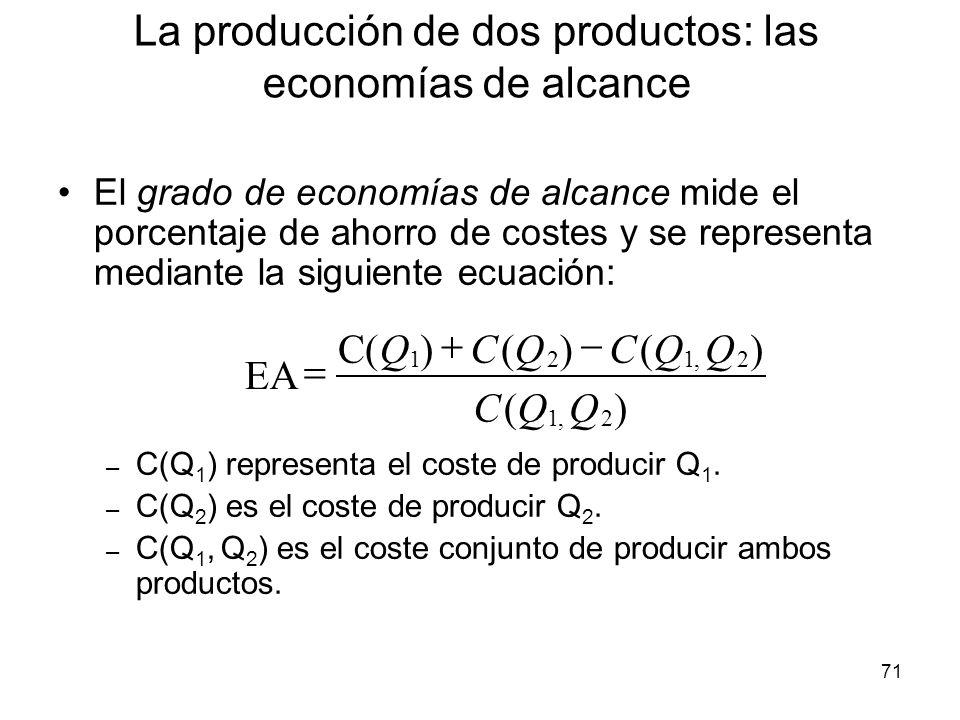 71 El grado de economías de alcance mide el porcentaje de ahorro de costes y se representa mediante la siguiente ecuación: – C(Q 1 ) representa el cos
