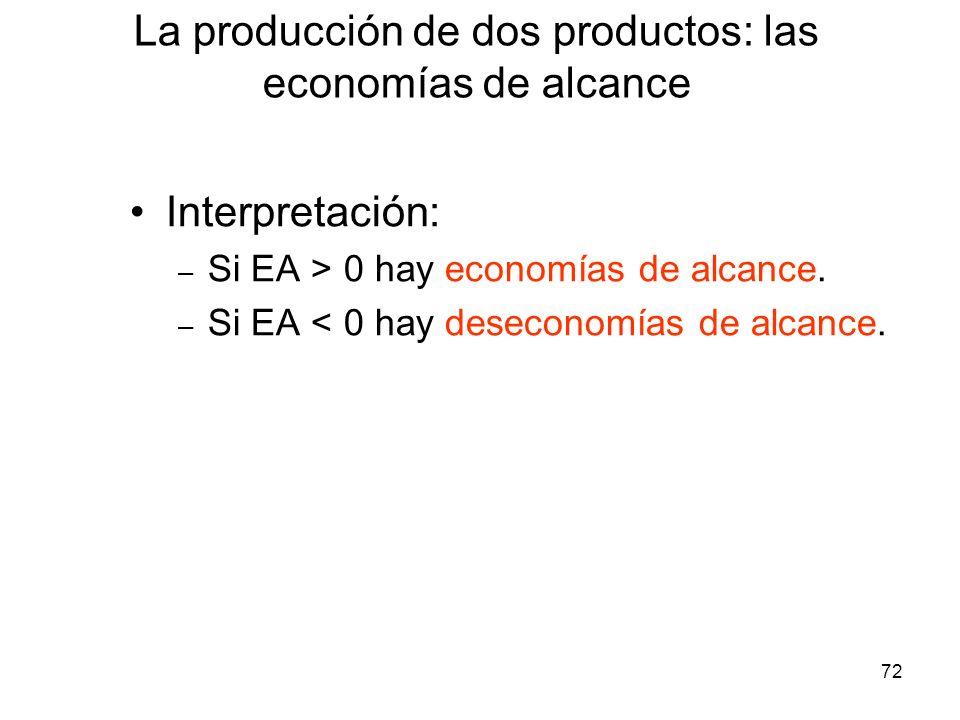 72 Interpretación: – Si EA > 0 hay economías de alcance. – Si EA < 0 hay deseconomías de alcance. La producción de dos productos: las economías de alc