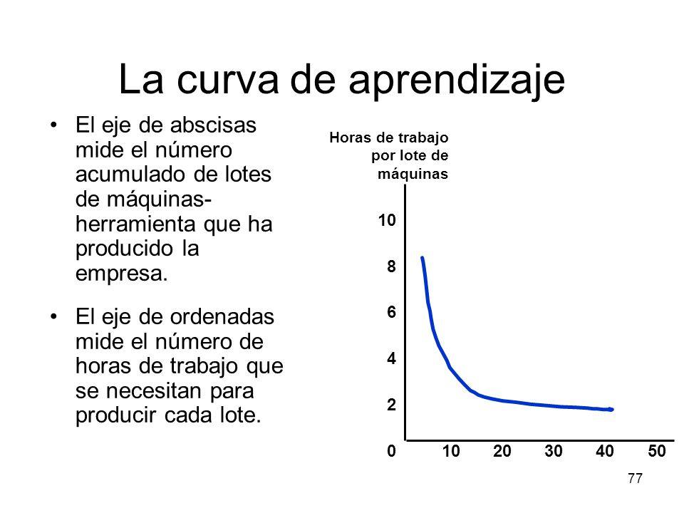 77 La curva de aprendizaje Horas de trabajo por lote de máquinas 10203040500 2 4 6 8 10 El eje de abscisas mide el número acumulado de lotes de máquin