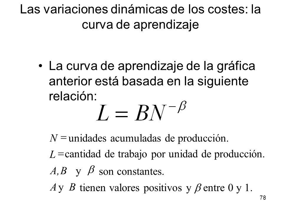 78 La curva de aprendizaje de la gráfica anterior está basada en la siguiente relación: tienen valores positivos y entre 0 y 1. son constantes. y cant