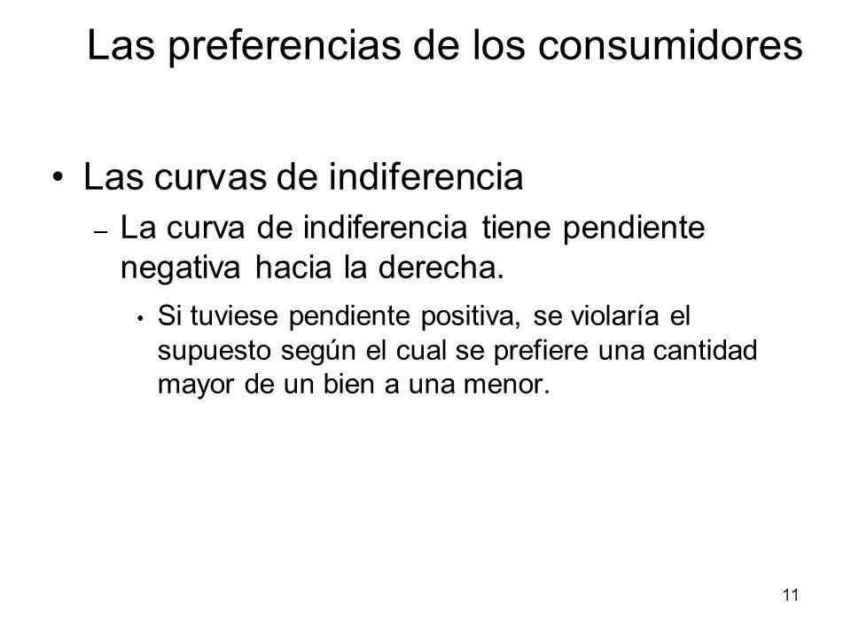 11 Las curvas de indiferencia – La curva de indiferencia tiene pendiente negativa hacia la derecha. Si tuviese pendiente positiva, se violaría el supu