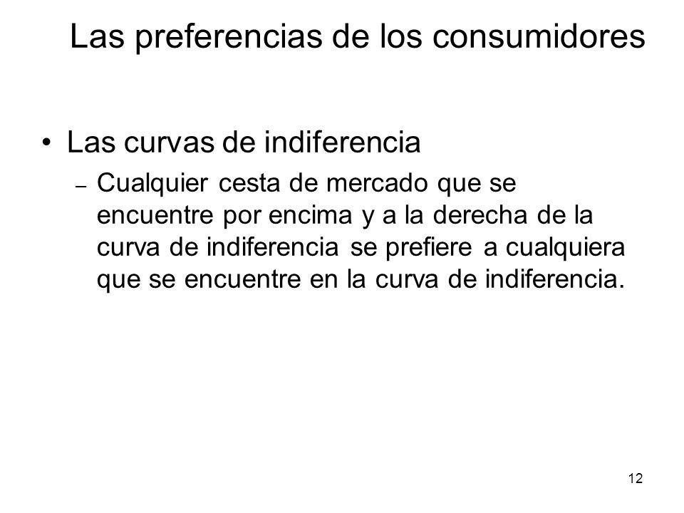 12 Las curvas de indiferencia – Cualquier cesta de mercado que se encuentre por encima y a la derecha de la curva de indiferencia se prefiere a cualqu