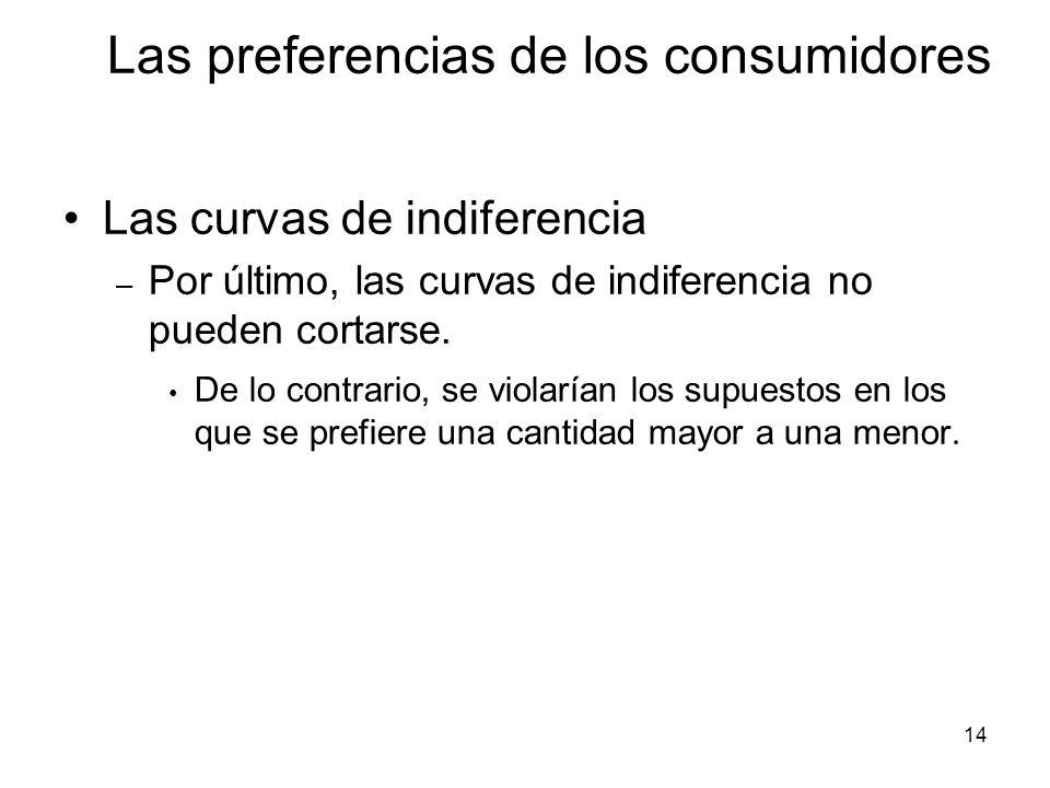 14 Las curvas de indiferencia – Por último, las curvas de indiferencia no pueden cortarse. De lo contrario, se violarían los supuestos en los que se p
