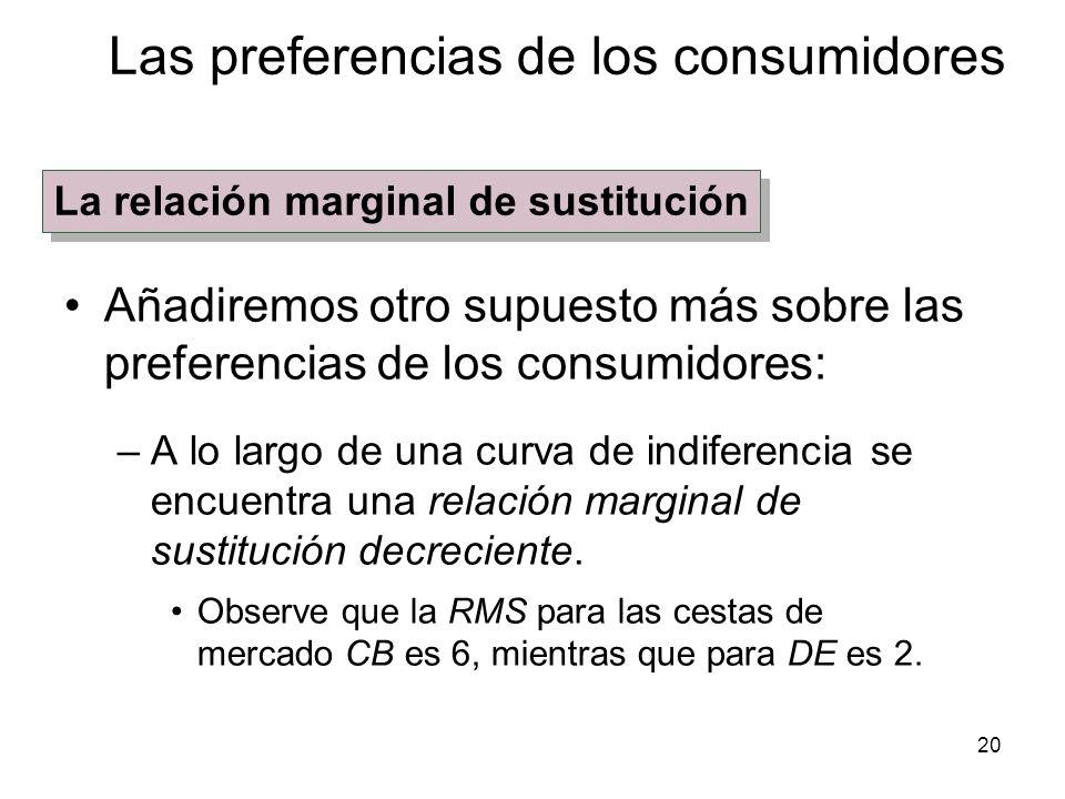 20 Añadiremos otro supuesto más sobre las preferencias de los consumidores: –A lo largo de una curva de indiferencia se encuentra una relación margina