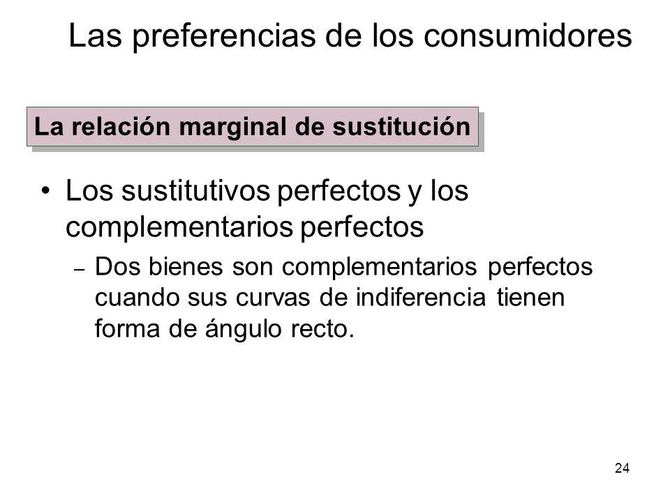 24 Los sustitutivos perfectos y los complementarios perfectos – Dos bienes son complementarios perfectos cuando sus curvas de indiferencia tienen form
