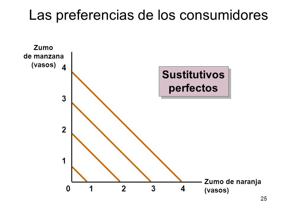 25 Zumo de naranja (vasos) Zumo de manzana (vasos) 2341 1 2 3 4 0 Sustitutivos perfectos Sustitutivos perfectos Las preferencias de los consumidores