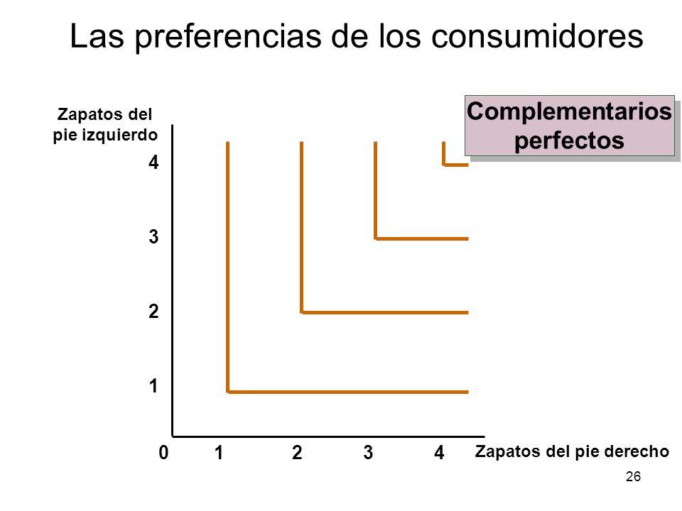 26 Zapatos del pie derecho Zapatos del pie izquierdo 2341 1 2 3 4 0 Complementarios perfectos Complementarios perfectos Las preferencias de los consum