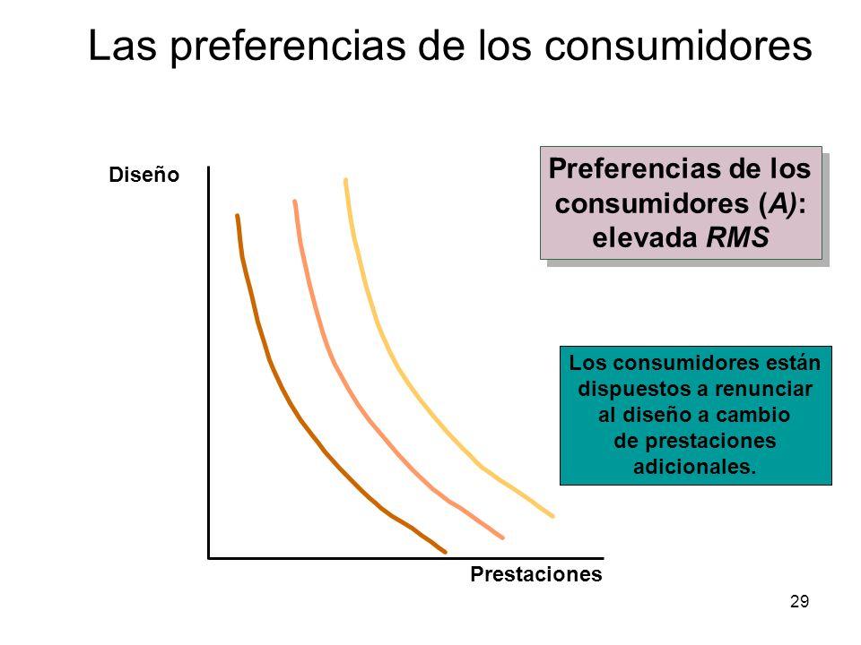 29 Los consumidores están dispuestos a renunciar al diseño a cambio de prestaciones adicionales. Diseño Prestaciones Preferencias de los consumidores