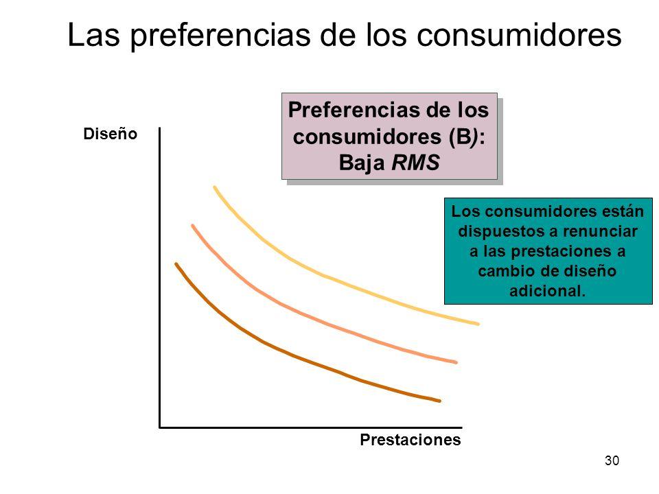 30 Los consumidores están dispuestos a renunciar a las prestaciones a cambio de diseño adicional. Diseño Prestaciones Las preferencias de los consumid