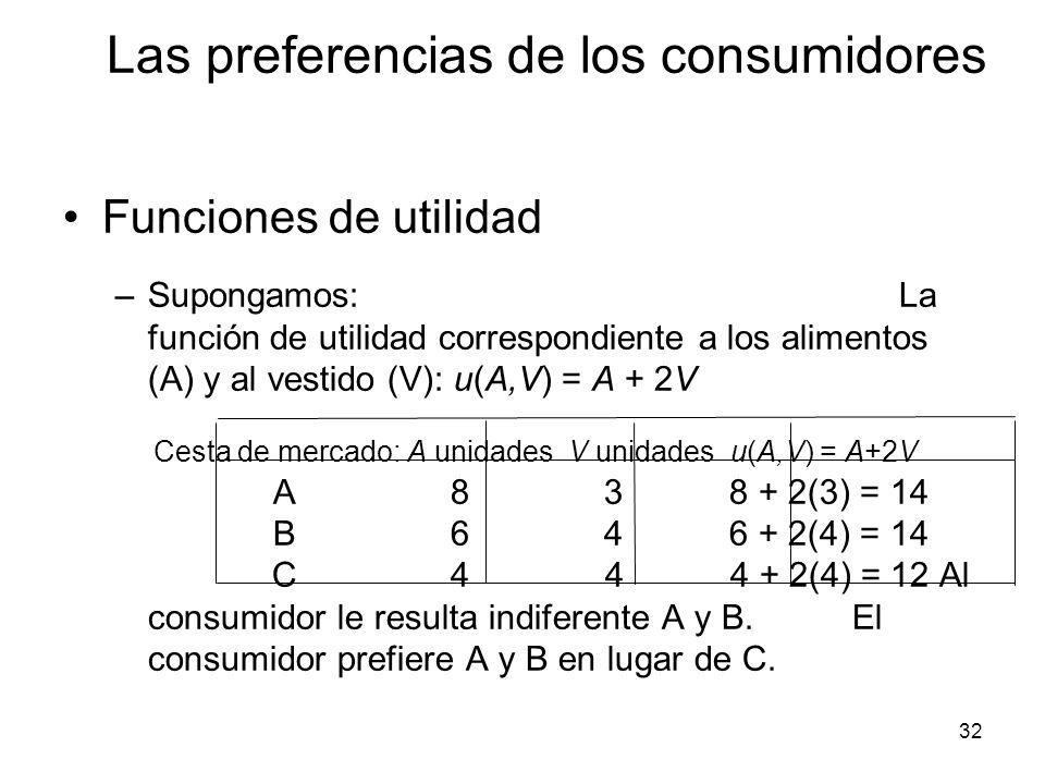 32 Funciones de utilidad –Supongamos:La función de utilidad correspondiente a los alimentos (A) y al vestido (V): u(A,V) = A + 2V Cesta de mercado: A