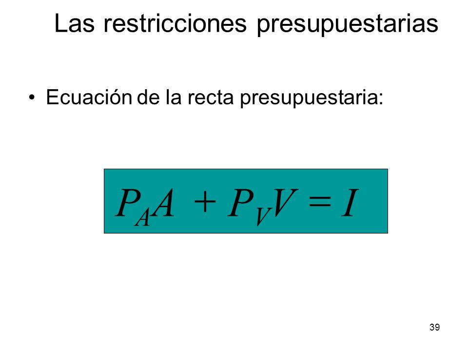 39 Ecuación de la recta presupuestaria: IPVVPVVPAAPAA Las restricciones presupuestarias
