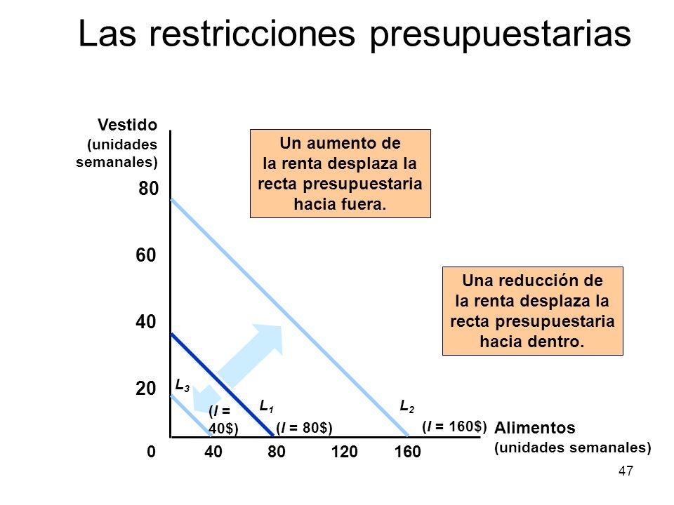 47 8012016040 20 40 60 80 0 Un aumento de la renta desplaza la recta presupuestaria hacia fuera. (I = 160$) L2L2 (I = 80$) L1L1 L3L3 (I = 40$) Una red