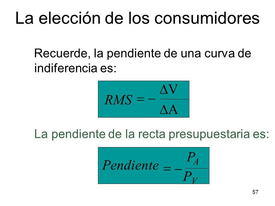 57 Recuerde, la pendiente de una curva de indiferencia es: RMS A V PVPV PAPA Pendiente La pendiente de la recta presupuestaria es: La elección de los