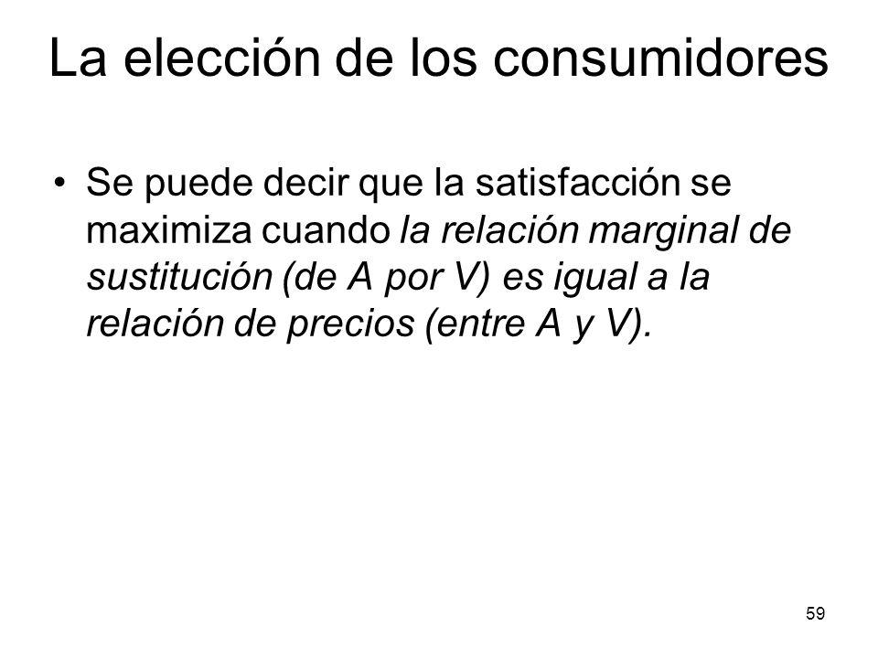 59 Se puede decir que la satisfacción se maximiza cuando la relación marginal de sustitución (de A por V) es igual a la relación de precios (entre A y