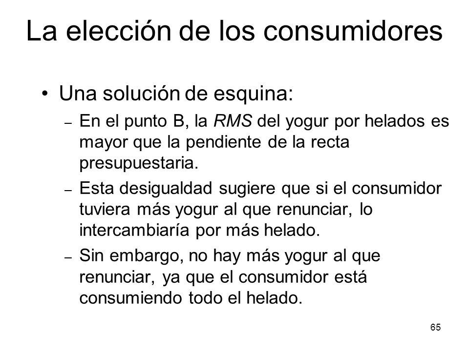 65 La elección de los consumidores Una solución de esquina: – En el punto B, la RMS del yogur por helados es mayor que la pendiente de la recta presup