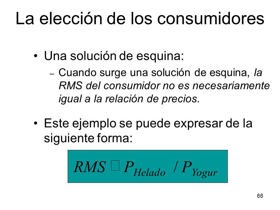 66 Una solución de esquina: – Cuando surge una solución de esquina, la RMS del consumidor no es necesariamente igual a la relación de precios. Este ej