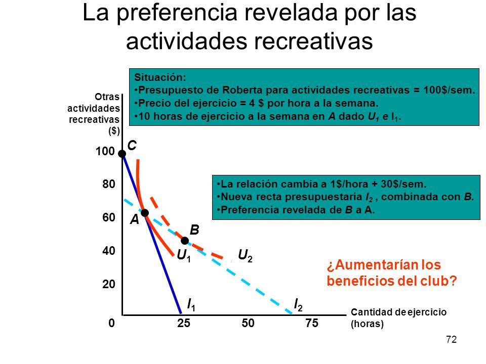 72 Cantidad de ejercicio (horas) La preferencia revelada por las actividades recreativas Otras actividades recreativas ($) 0 255075 20 40 60 80 100 l1