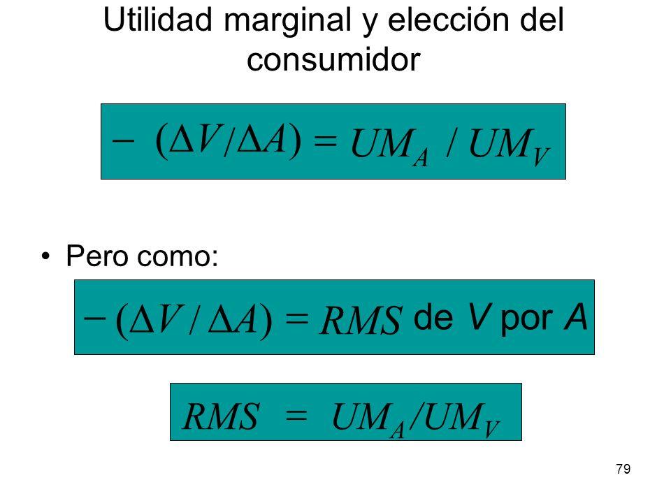 79 Pero como: /UM V UM A RMS Utilidad marginal y elección del consumidor UM V UM A // A) V de V por A RMS / V A)