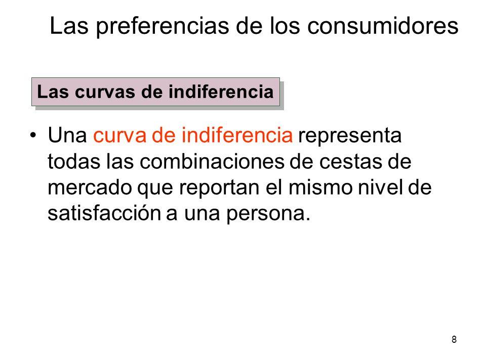 8 Una curva de indiferencia representa todas las combinaciones de cestas de mercado que reportan el mismo nivel de satisfacción a una persona. Las cur