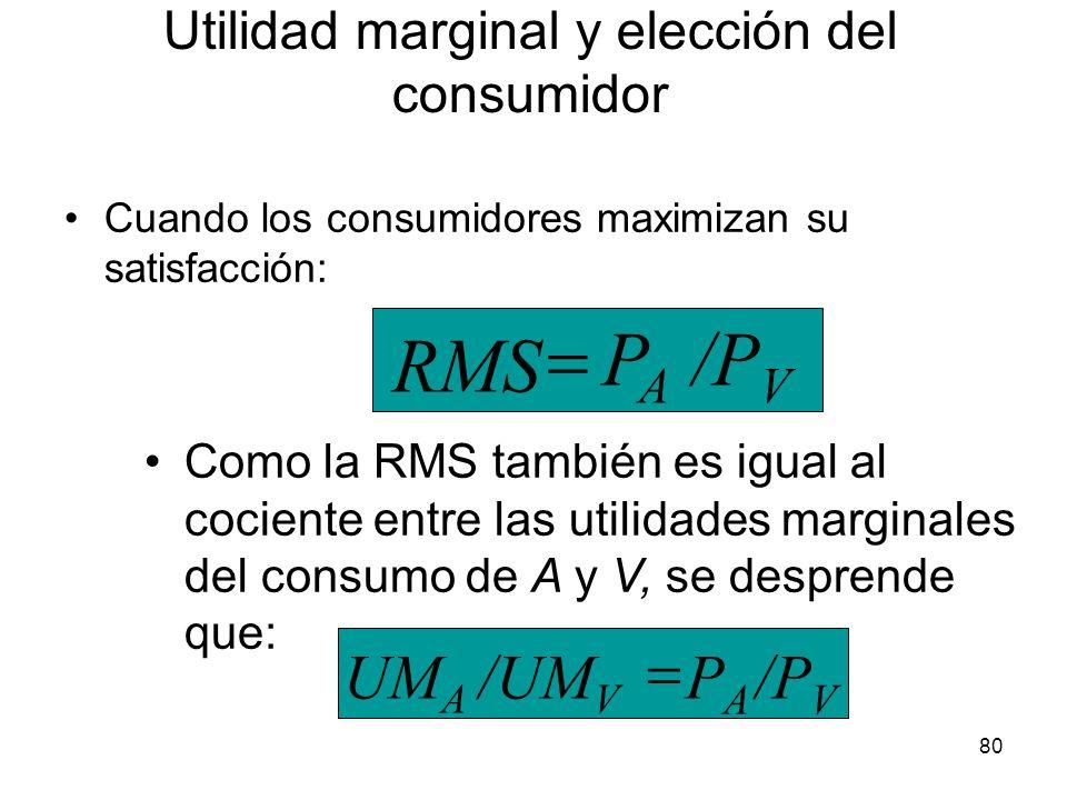 80 Cuando los consumidores maximizan su satisfacción: /P V P A RMS /P V P A /UM V UM A Como la RMS también es igual al cociente entre las utilidades m
