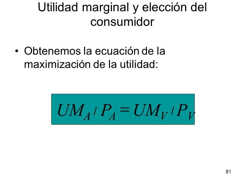 81 Obtenemos la ecuación de la maximización de la utilidad: //PVPV UM V PAPA UM A Utilidad marginal y elección del consumidor / /