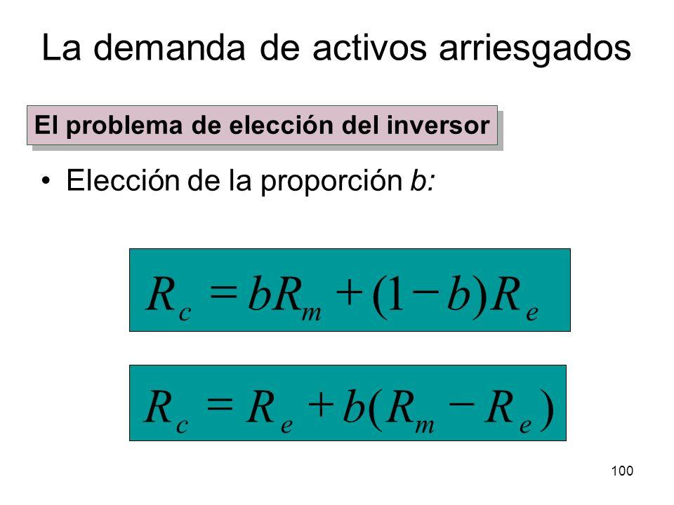 100 La demanda de activos arriesgados Elección de la proporción b: emc RbbRR)1( )( emec RRbRR El problema de elección del inversor