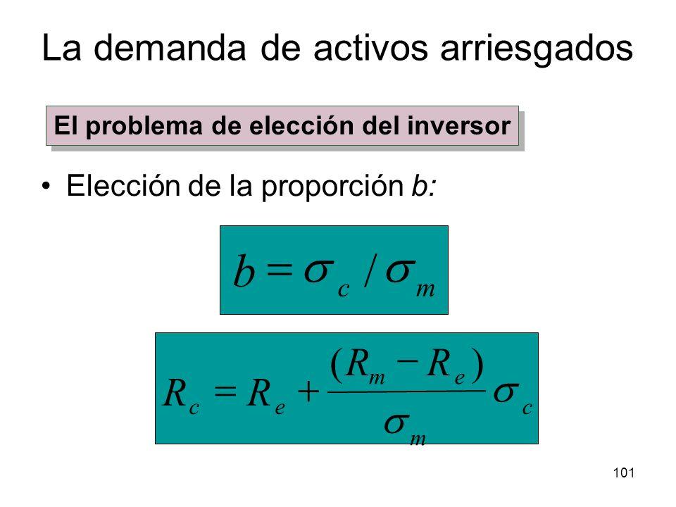 101 La demanda de activos arriesgados Elección de la proporción b: c m em ec RR RR )( mc b / El problema de elección del inversor