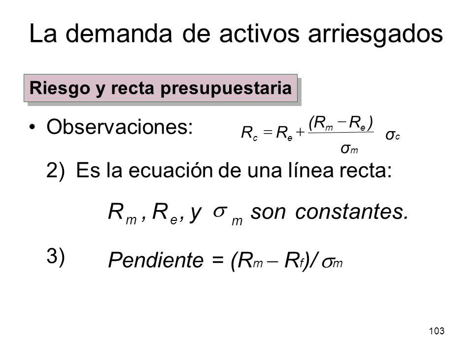 103 La demanda de activos arriesgados Observaciones: 2)Es la ecuación de una línea recta: 3) constantes. son y,R,R m em Pendiente = (R m R f )/ m Ries