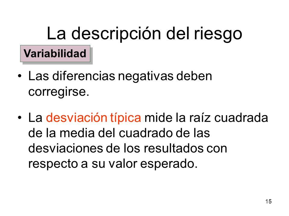 15 Las diferencias negativas deben corregirse. La desviación típica mide la raíz cuadrada de la media del cuadrado de las desviaciones de los resultad